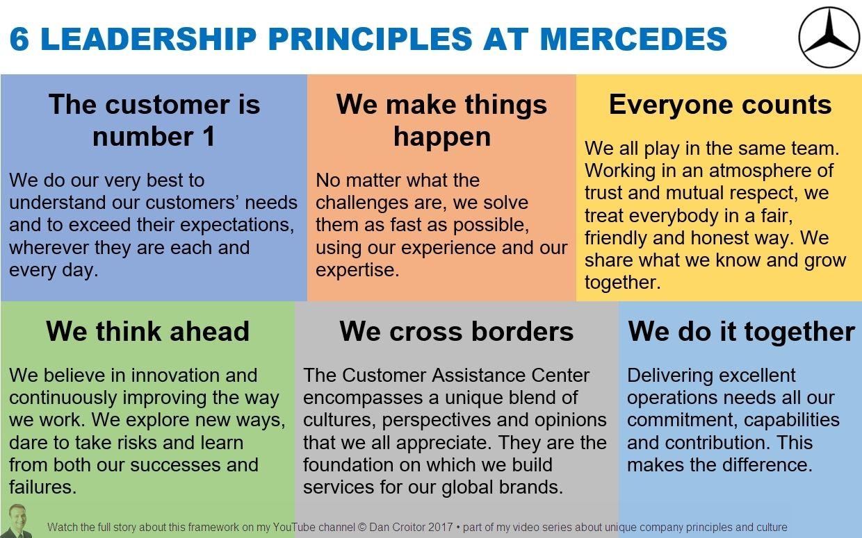 15 LEADERSHIP PRINICPLES AT MERCEDES