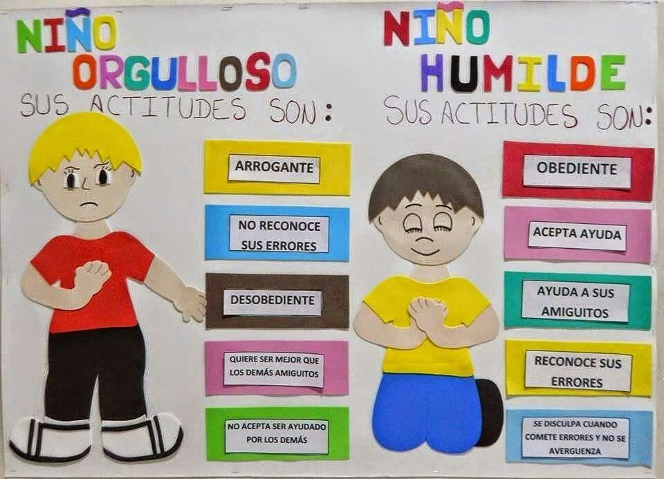 Humildad Escuela Dominical Para Niños Juegos De Iglesia Para Niños Clase Dominical Para Niños