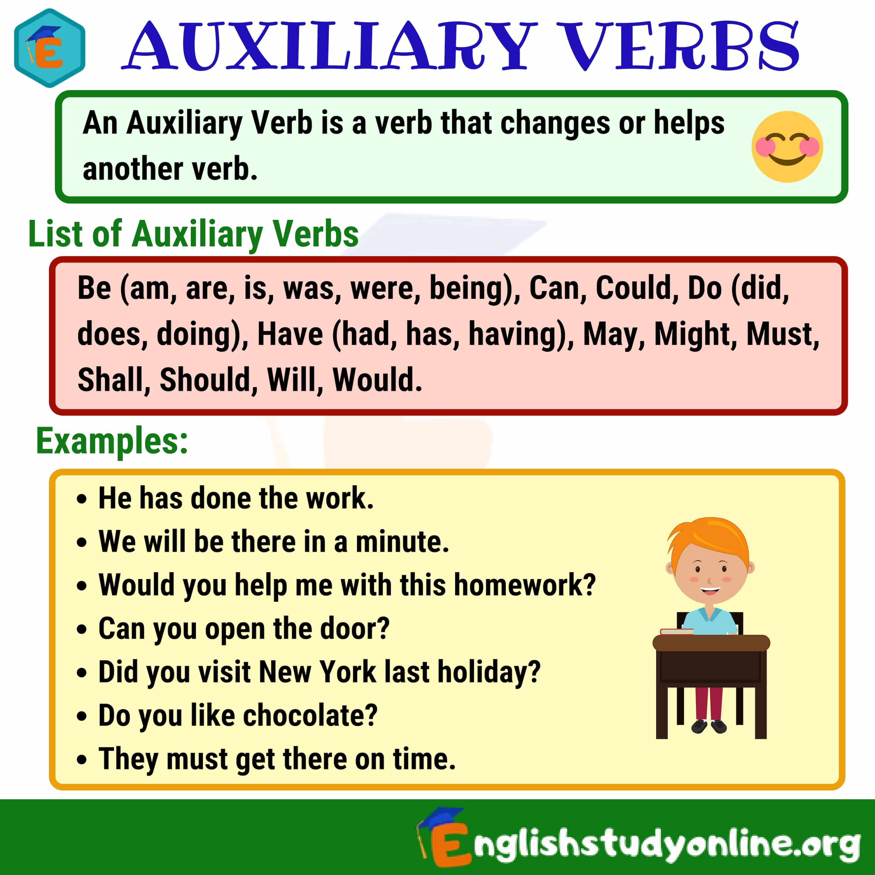 Grammar Lessons Auxiliary Verbs In English English Study Online English Study English Verbs Learn English Words [ 3000 x 3000 Pixel ]