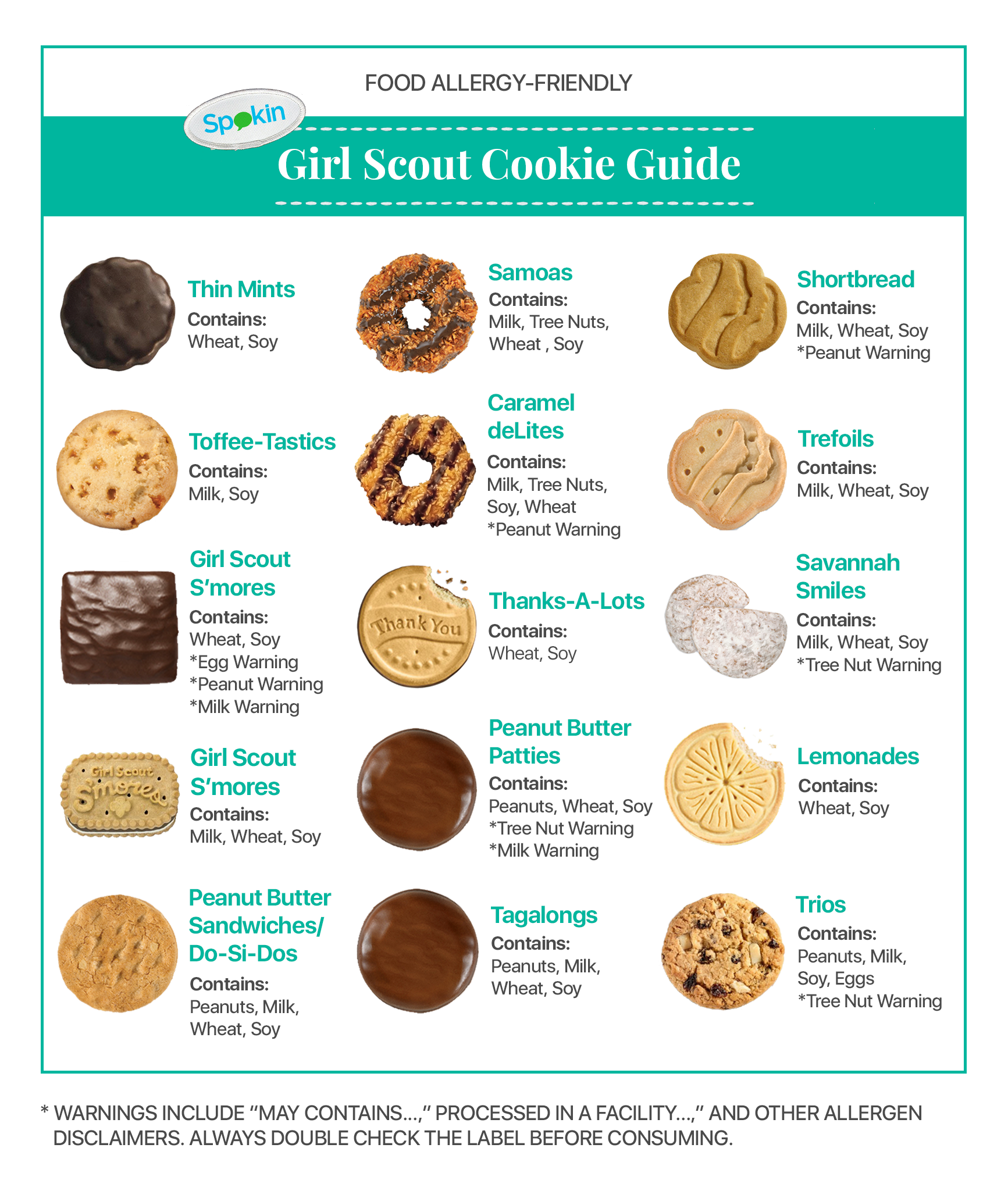 Check Out Spokin S Guide To Allergy Friendly Girl Scout