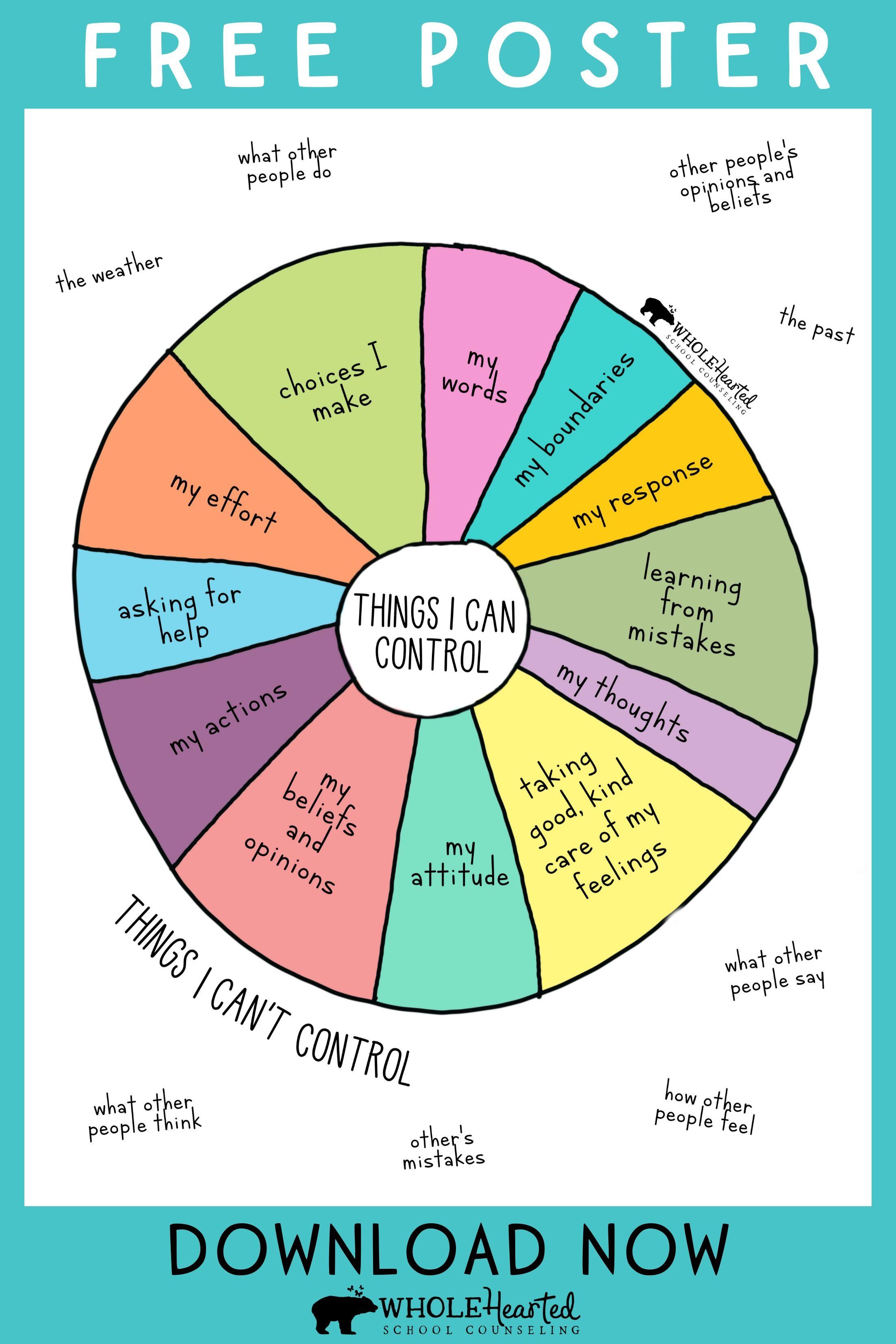 Locus Of Control Worksheet