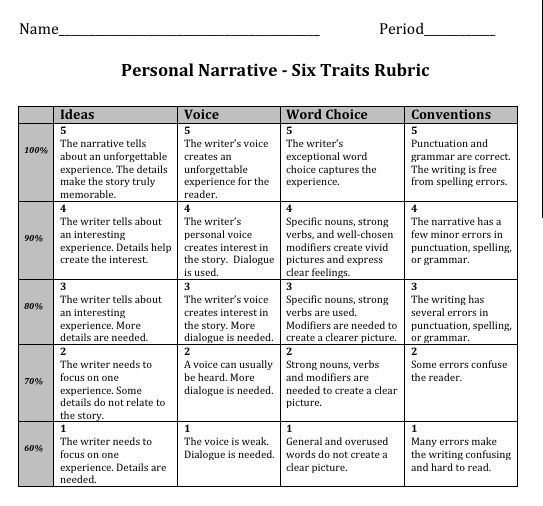 Six Traits Writing Personal Narrative Rubric Th Grade  Google
