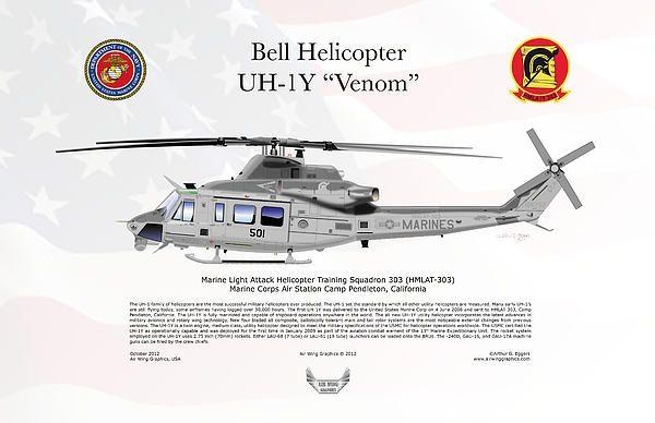 UH-1Y print