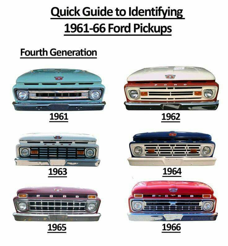 Sixty Year Models Ford Pickup Ford Pickup Trucks Ford Trucks