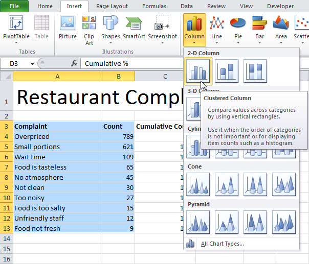 Pareto Chart In Excel    Principle