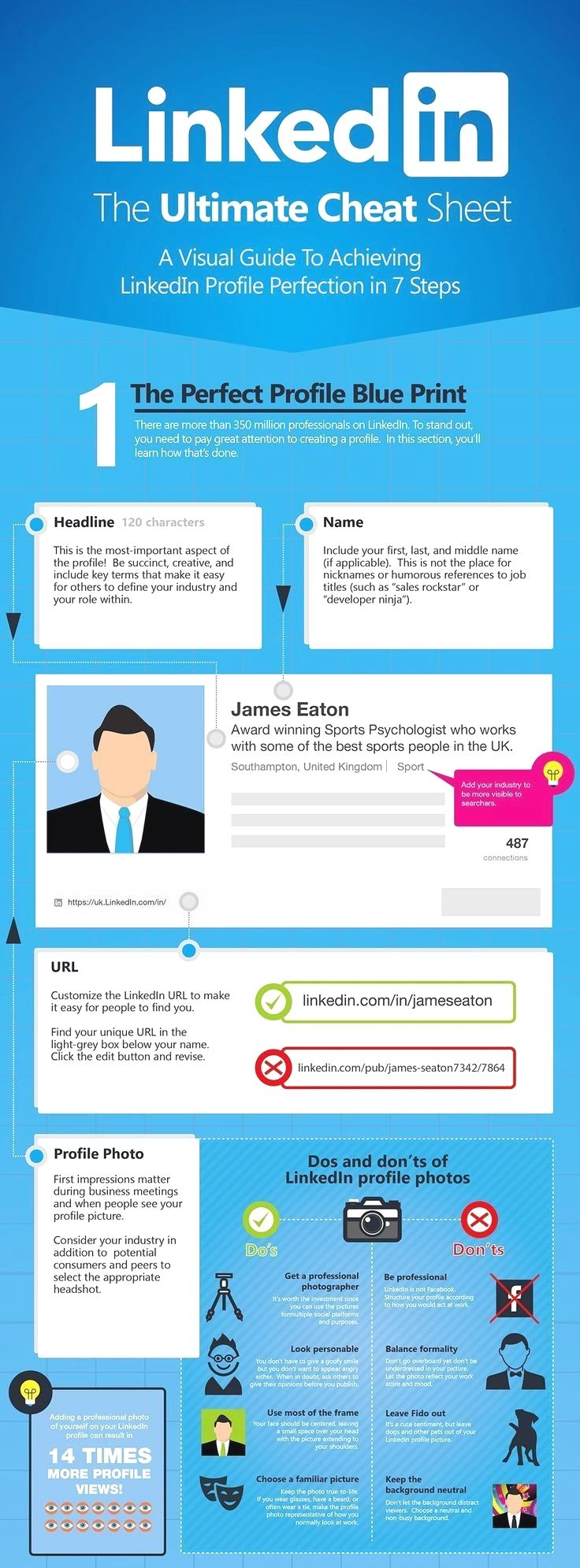 40 top cv tumblr in 2020 linkedin marketing social