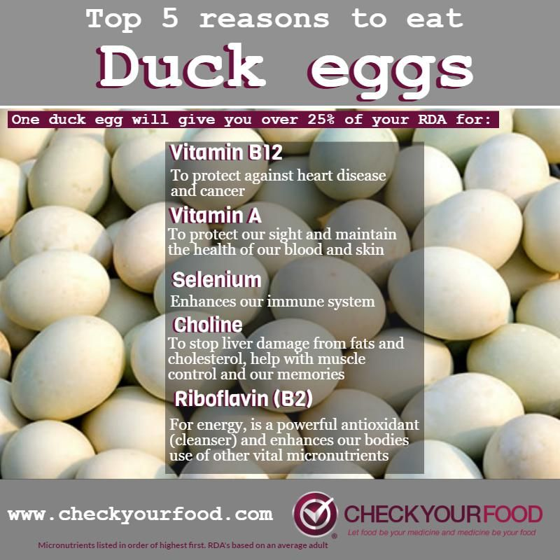 The Health Benefits Of Duck Eggs Check Your Food Duck Eggs Eggs Egg Nutrition Facts