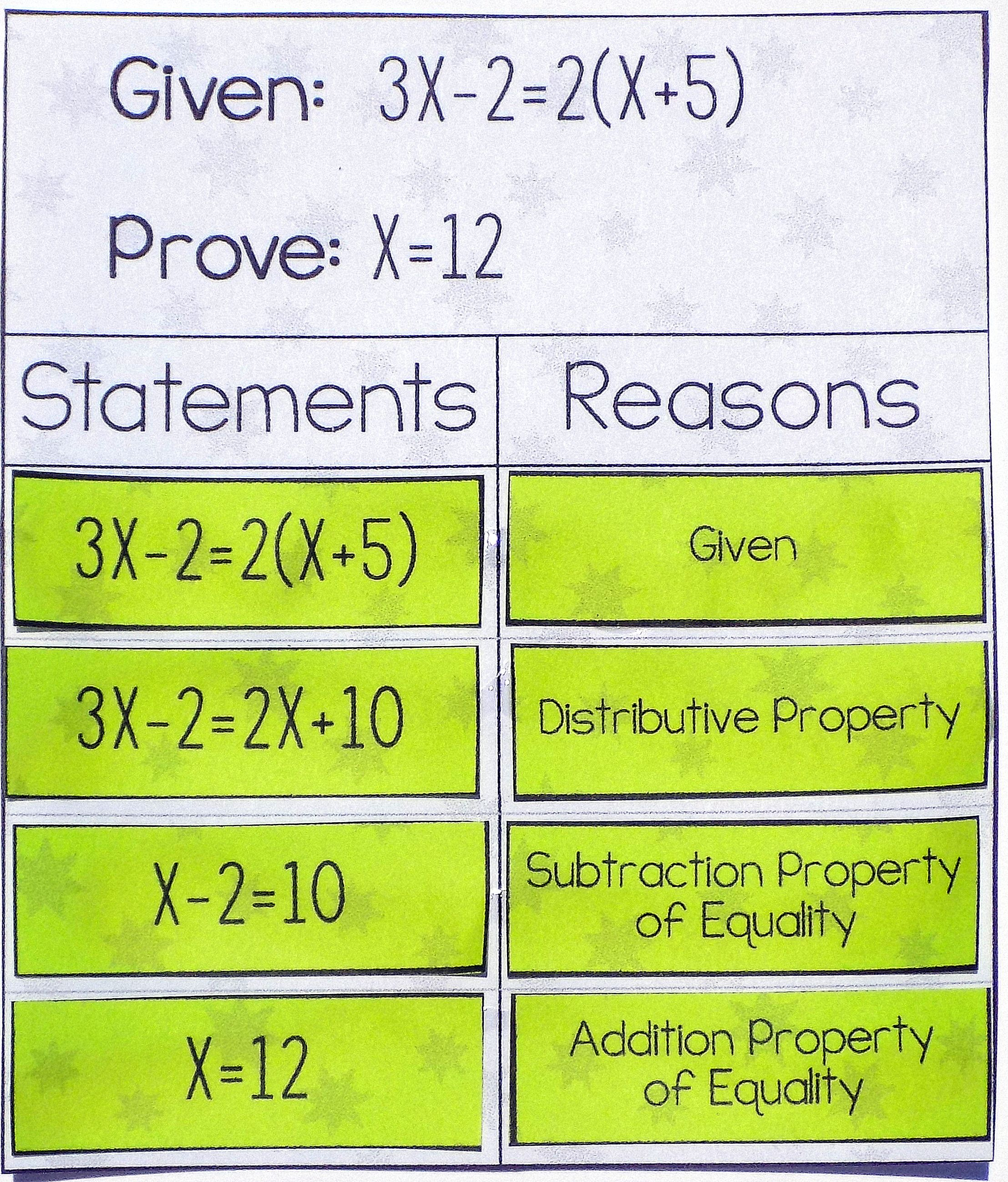 Algebraic Proofs Activity
