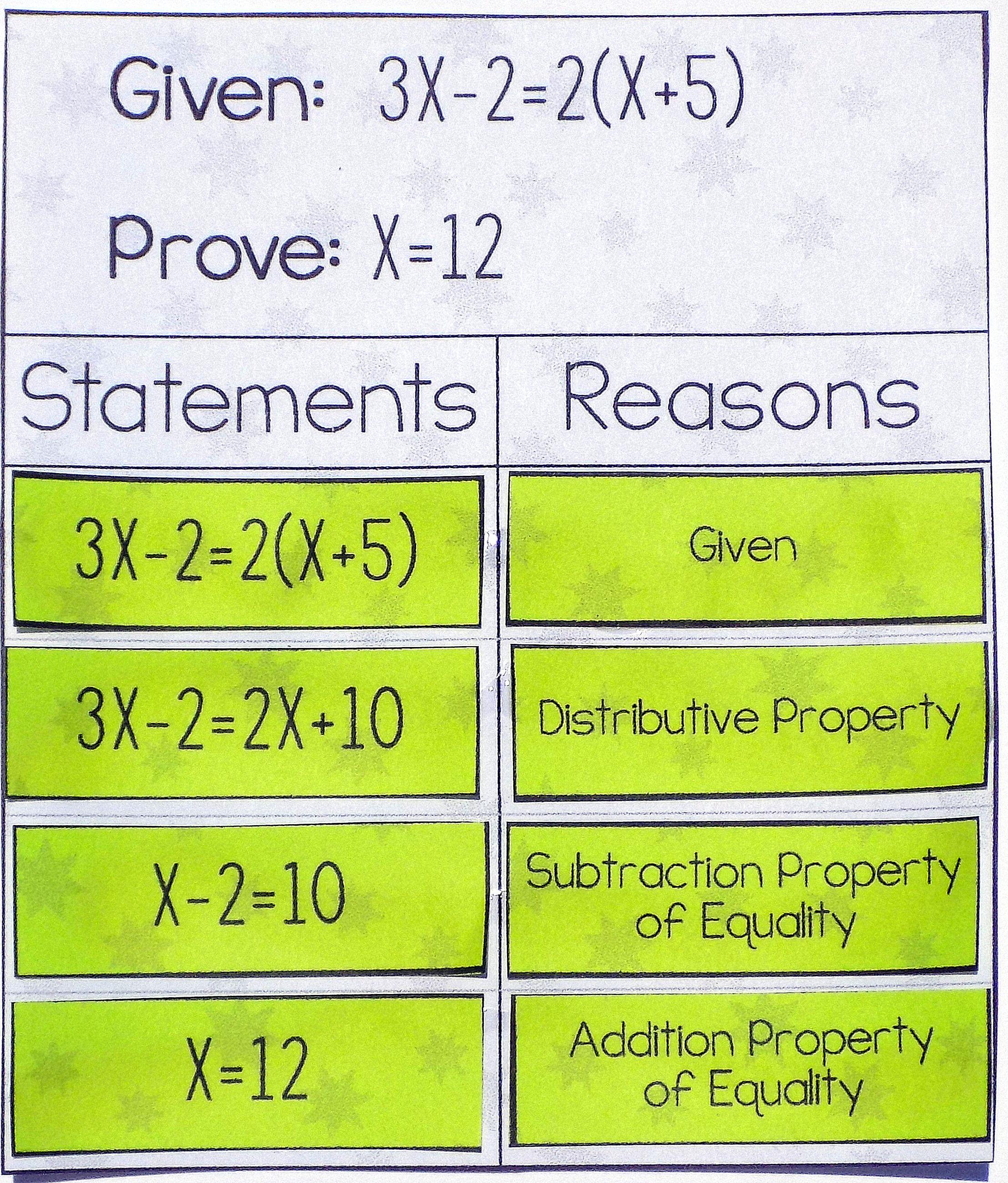 Algebraic Proofs Activity