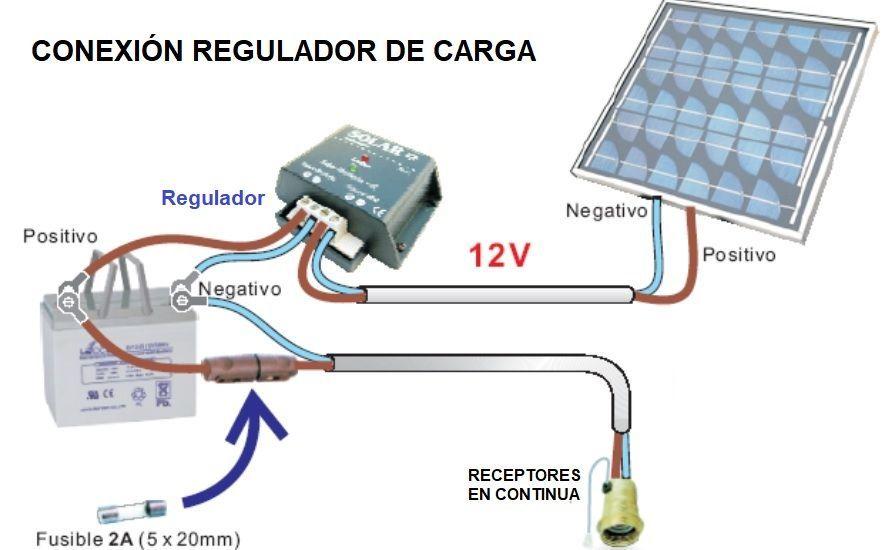 Regulador De Carga Conexion Regulador Energía Renovable Electricidad Y Electronica
