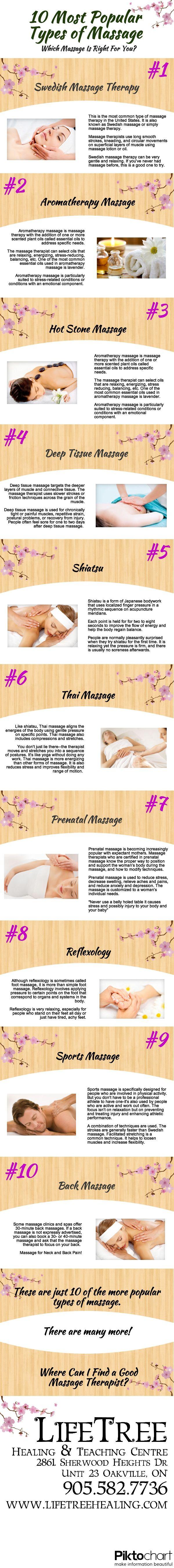 10 Most Popular Types of Massage    #lifetree #massage #massagetherapy www.lifetreehealing.com