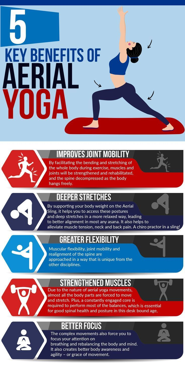 Aerial Yoga for Beginners: Benefits and Tips