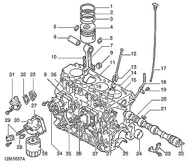engine diagram   Oma's bikes   Land rover defender