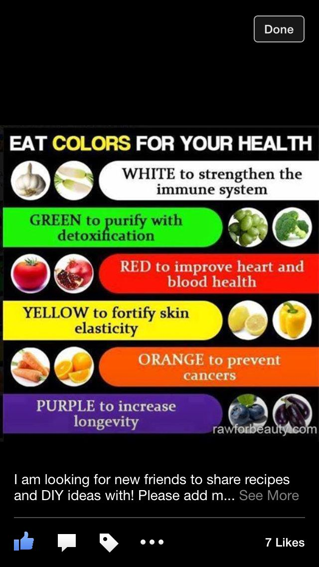 Eat colors for health