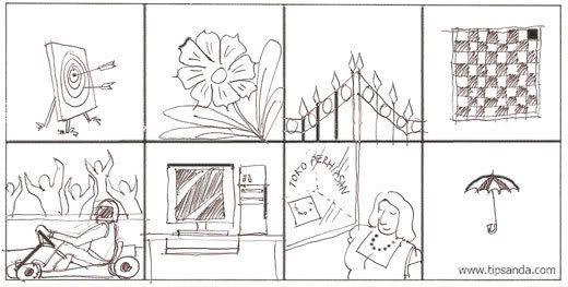 Contoh Soal Psikotest Lengkap Berita Unik Terbaru Terkini Gambar Menggambar Orang Cara Menggambar