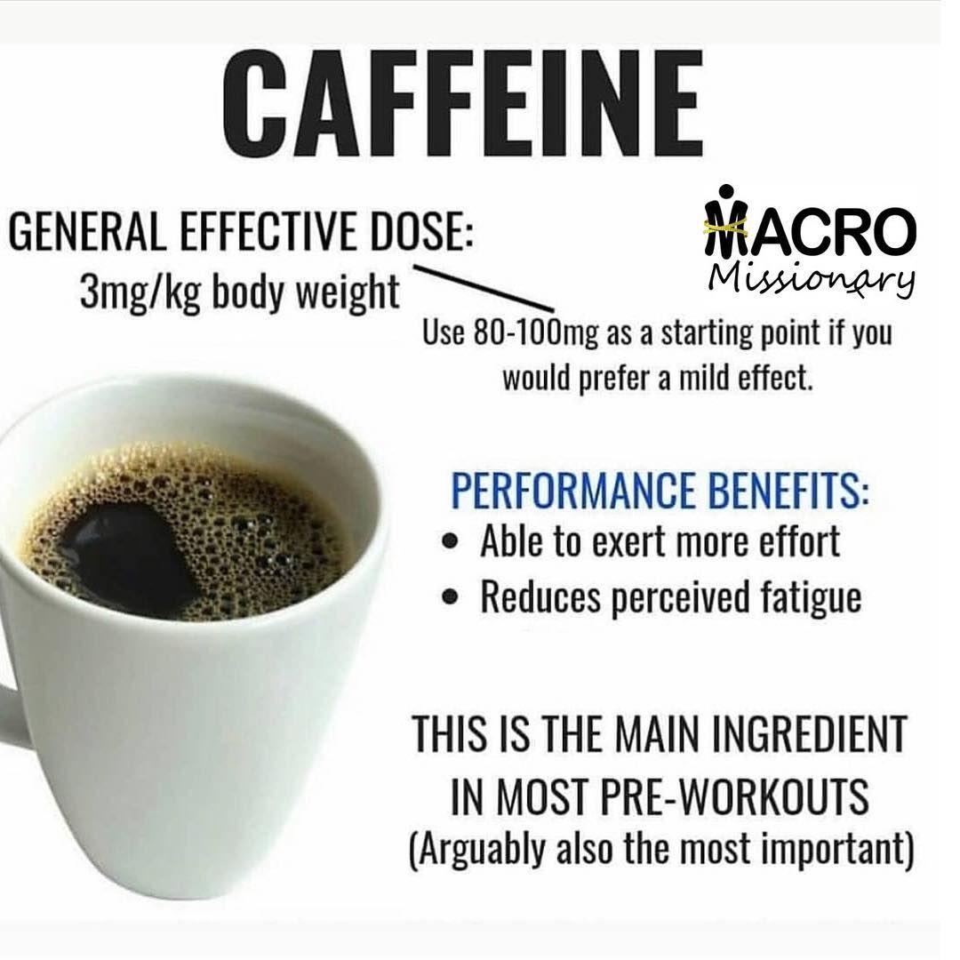 Caffeine S Effective Dose Preworkout Ingredient Nutrition