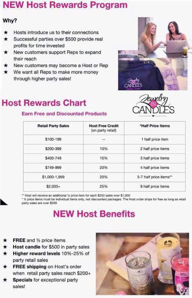 Get these great host rewards while they last