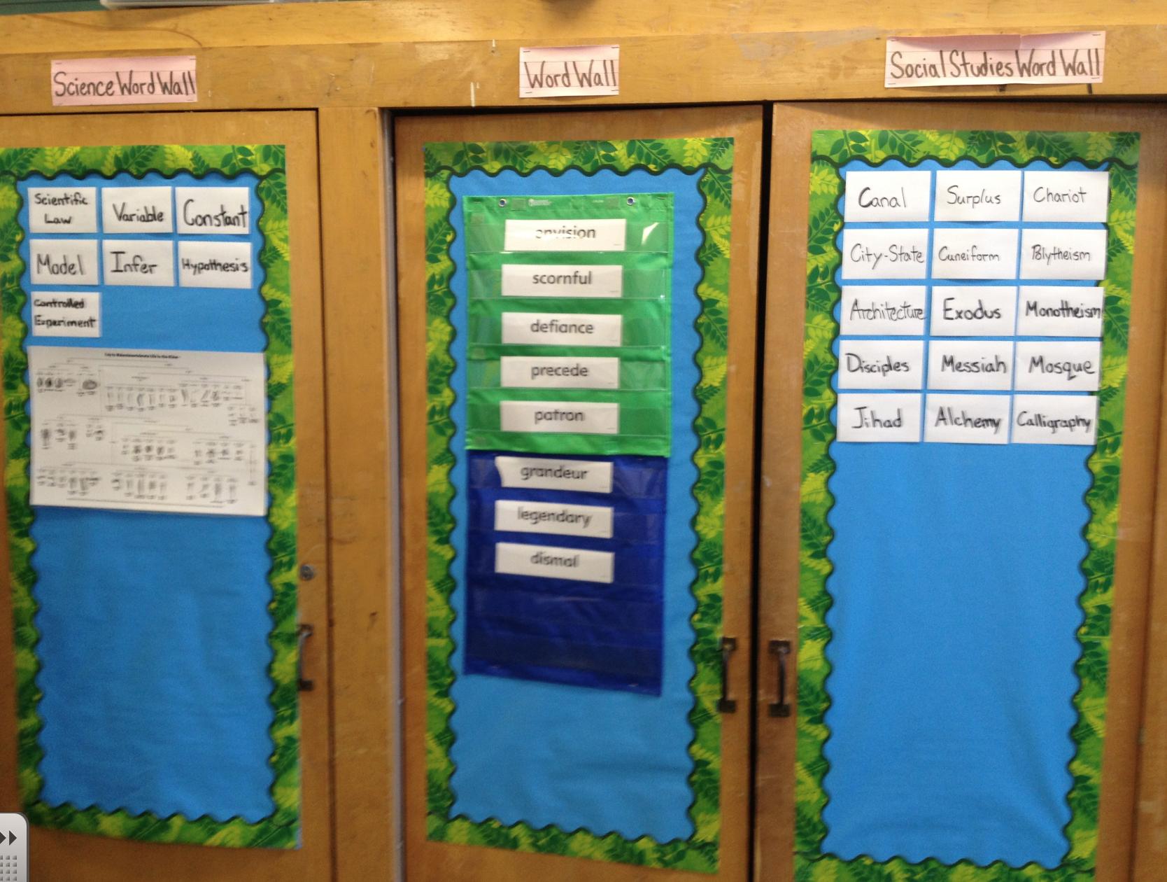 Multi-subject Word Wall In 6th Grade