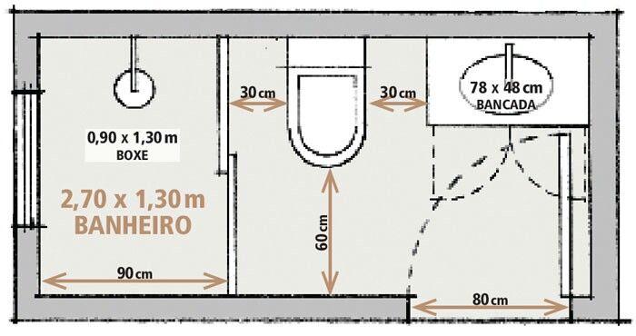 Banheiro tamanho / metragem básica / bathroom size basic Wash room - Sanitarios Pequeos