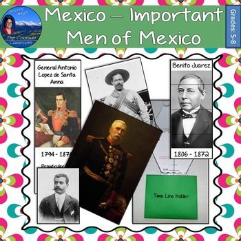 Mexico - Important Men of Mexico Geography - what is a lesson plan and why is it important
