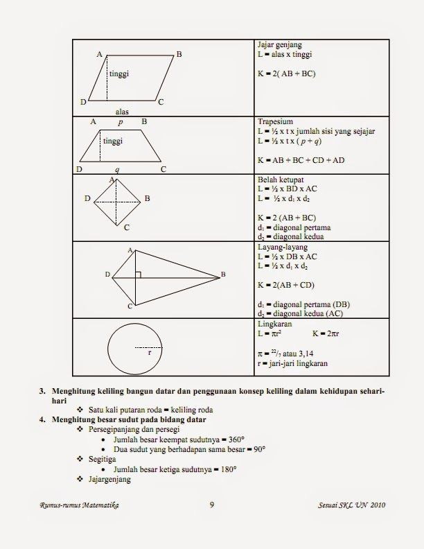 Belajar Rumus Matematika Kelas 7 8 9 Kumpulan Rumus Matematika Kelas 7 8 9 Matematika Kelas 7 Matematika Kelas 8 Pelajaran Matematika