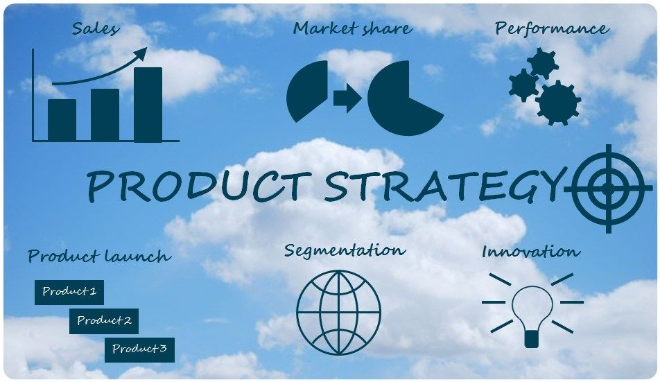 Building your Product Strategy for your Startup Marketing - product strategy