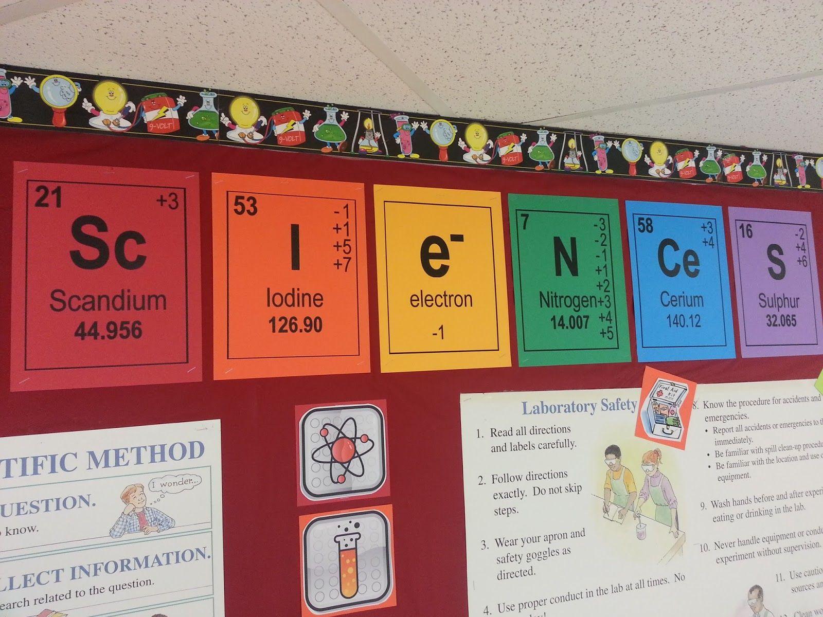 Mme Merriman' Classroom Mad Science