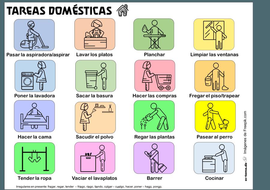 Tareas Domesticas Tareas Domesticas Tareas De Casa Tareas