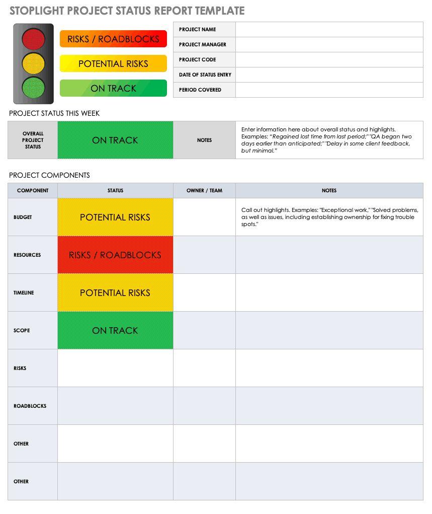 Executive Summary Project Status Report Template En 2020 Reporte