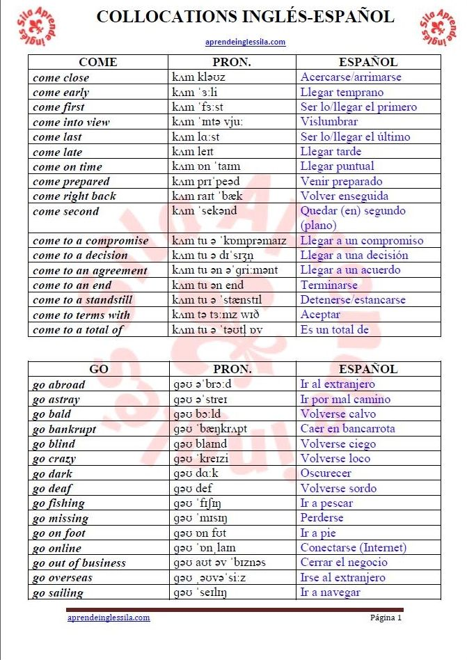 Collocations Ingl S Espa Ol Con Pronunciaci N Y Pdf