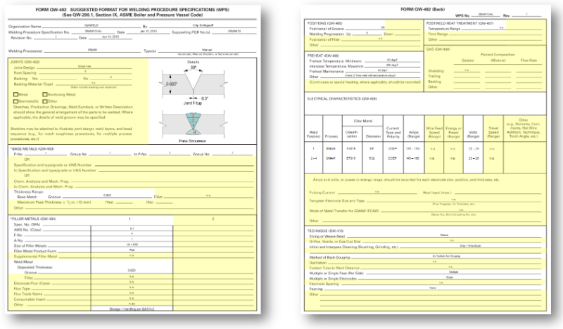 welding procedure templates  use with caution