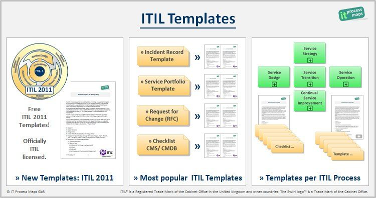 itil service catalogue template - free itil templates and checklists updated pin https