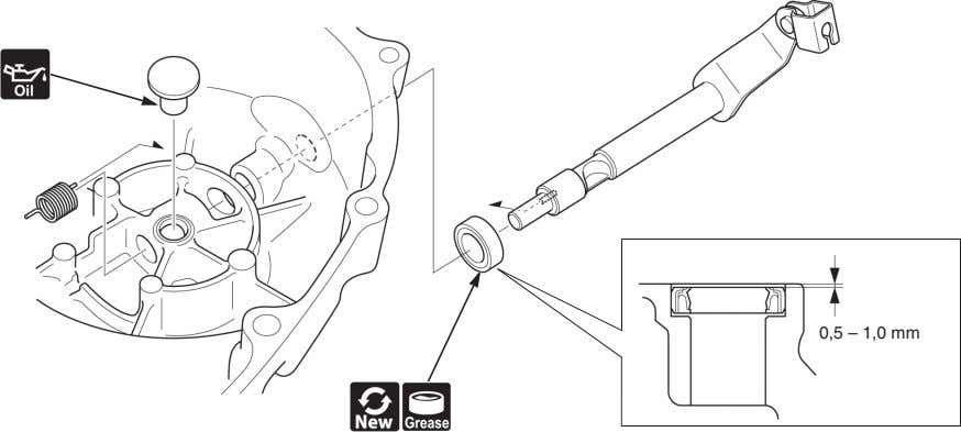 Electrical Wiring Pulsar 135 Wiring Diagram