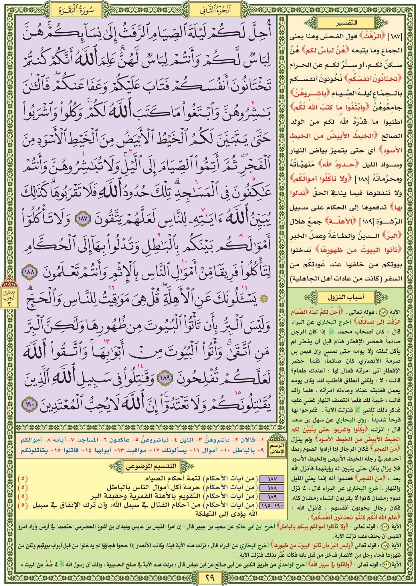 سورة البقرة صفحة رقم ٢٩ مصحف التقسيم الموضوعي للحافظ المتقن Quran Verses Verses Bullet Journal