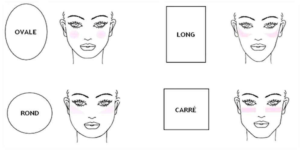 formes de visage lunettes de soleil pour visage ovale. Black Bedroom Furniture Sets. Home Design Ideas