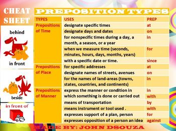 Prepositions Handouts Prepositions Handouts Basic Grammar