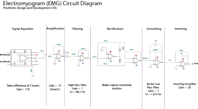 Emg Schematic Circuit Diagram Oss Diagram