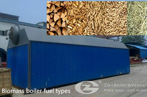 Biomass boiler fuel types   Biomass fired boilers for sale ...