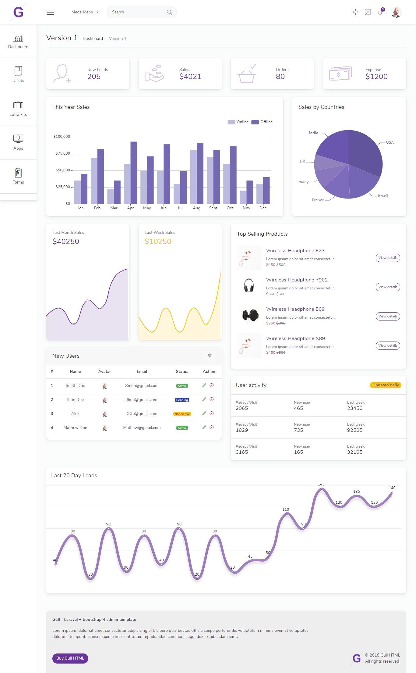 Gull - Bootstrap + Laravel Admin Dashboard HTML Template