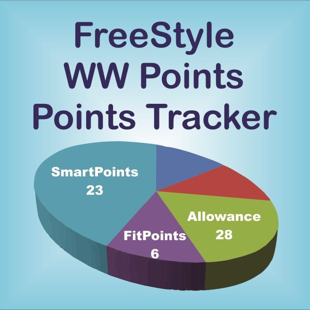 use this freestyle points tracker spreadsheet to track your daily smartpoints and weekly allowance