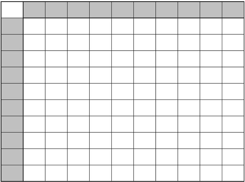 Super Bowl Squares Template The printable Super Bowl Squares Template for your work place or Super Bowl party. Ask friends, family and coworkers to buy squares and fill out the grid. Then randomly draw the numbers out of a hat. Write down each .