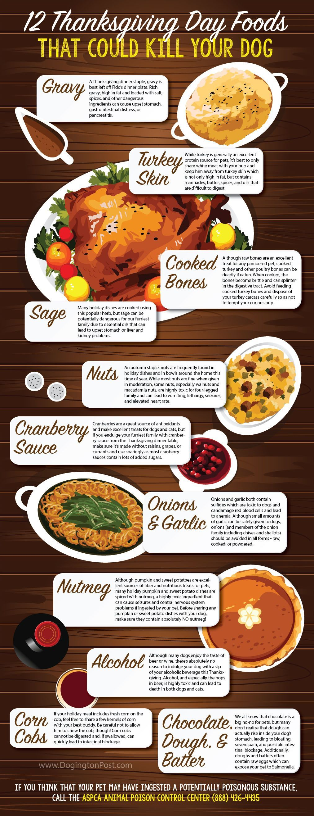 12 (Sometimes Surprising) Thanksgiving Day Foods That Can