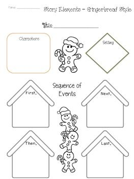 Use this story map to identify the setting characters for Gingerbread man story map template