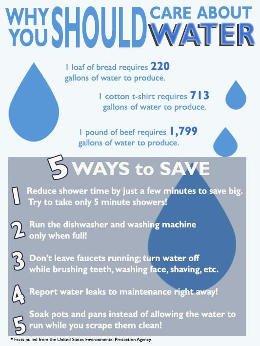Carrollco Inc On With Images Water Conservation Ways To Save