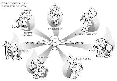 Dibujos Para Catequesis Los Dones Del Espíritu Santo Dones Del Espiritu Catequesis Espiritu Santo Para Colorear