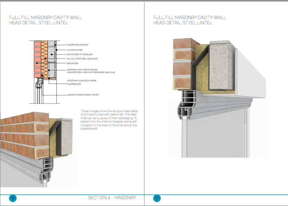 Understanding Architectural Details 2 | First In Architecture