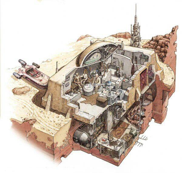 Obi-wan kenobi layout