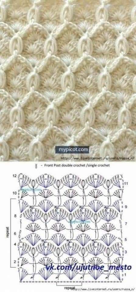 Pin by Kem Somya on crochet panter | Ganchillo, Croché, Ganchillo tricot