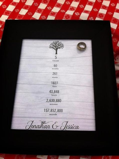 diy anniversary gift i love this idea for my parents anniversary