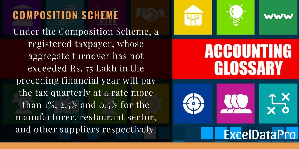 What is Composition Scheme Under GST 2017? GST Information